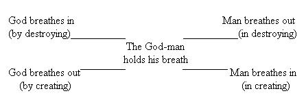 Graphic of God-man holds his breath